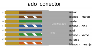 colores rj45 standard t568b
