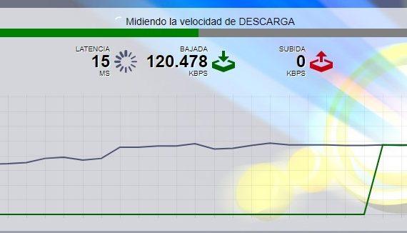 resultado de un test de velocidad usando servidores dns gratuitos