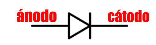 Símbolo de diagrama eléctrico Diodo de derivación utilizado para el panel solar