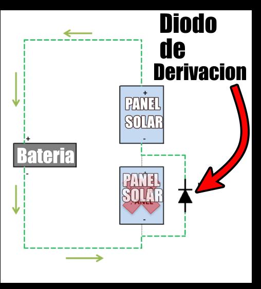Diodo de derivación en el sistema de energía solar