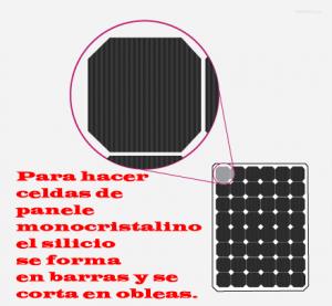 panel monocristalino con detalle de como son las celdas